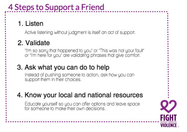 4-Steps-to-Support-a-Friend-e1497501169590